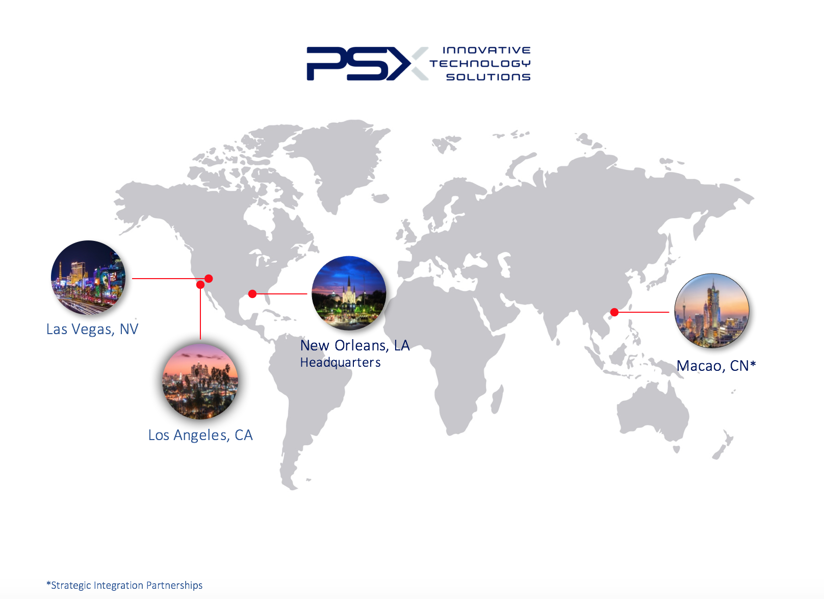 PSX Global Locations